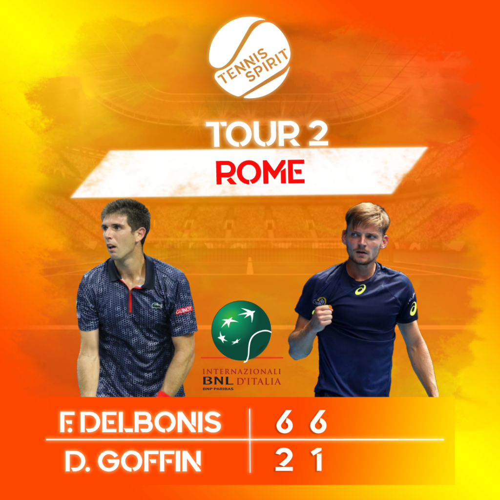 Post-Résultat-Tennis-Match-Delbonis-Goffin-Tour-2-Rome-2021-Tennis-Spirit-Media-Actu-Info-Direct-Live-Score
