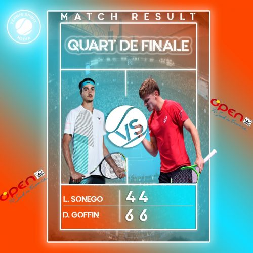 RESULTAT-MATCH-–-QUART-DE-FINAL-TOURNOIS-OPEN-SUD-DE-FRANCE-David-Goffin-Lorenzo-Sonego-TENNIS-SPIRIT