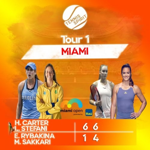 Résultat-Tennis-Match-Carter-Stefani-Rybakina-Sakkari-Tour 1-Masters 1000-Miami-2021-Tennis-Spirit-Media-Actu-Info-Direct-Live-Score