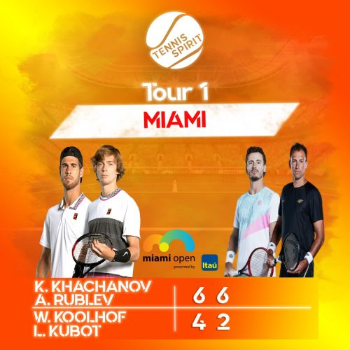 Résultat-Tennis-Match-Khachanov-Rublev-Koolhof-Kubot-Tour 1-Masters 1000-Miami-2021-Tennis-Spirit-Media-Actu-Info-Direct-Live-Score