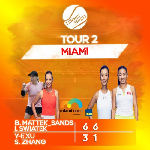 Résultat-Tennis-Match-Mattek Sands-Swiatek-Xu-Zhang-Tour 2-Masters 1000-Miami-2021-Tennis-Spirit-Media-Actu-Info-Direct-Live-Score