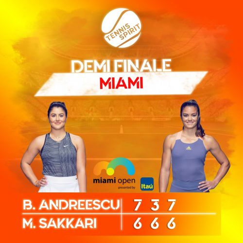 Résultat-Tennis-Match-Simple-WTA-Andreescu-Sakkari-Demi-Finale-Miami-Open-2021-Tennis-Spirit-Media-Actu-Info-Direct-Live-Score (1)