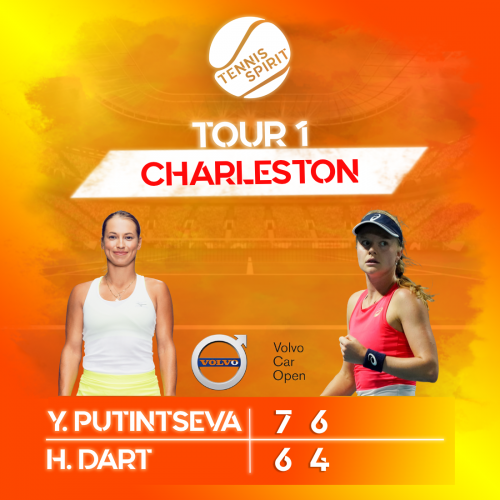 Résultat-Tennis-Match-Simple-WTA-Putintseva-Dart-Tour-1-Charleston-Volvo-Car-Open-2021-Tennis-Spirit-Media-Actu-Info-Direct-Live-Score (1)